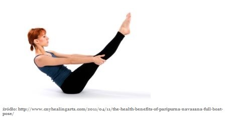 Young fit woman doing yoga exercise called Navasana, isolated on white background.